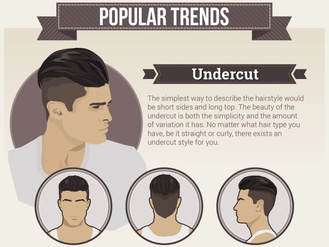 these are the 6 trendiest hairstyles for guys   business insider