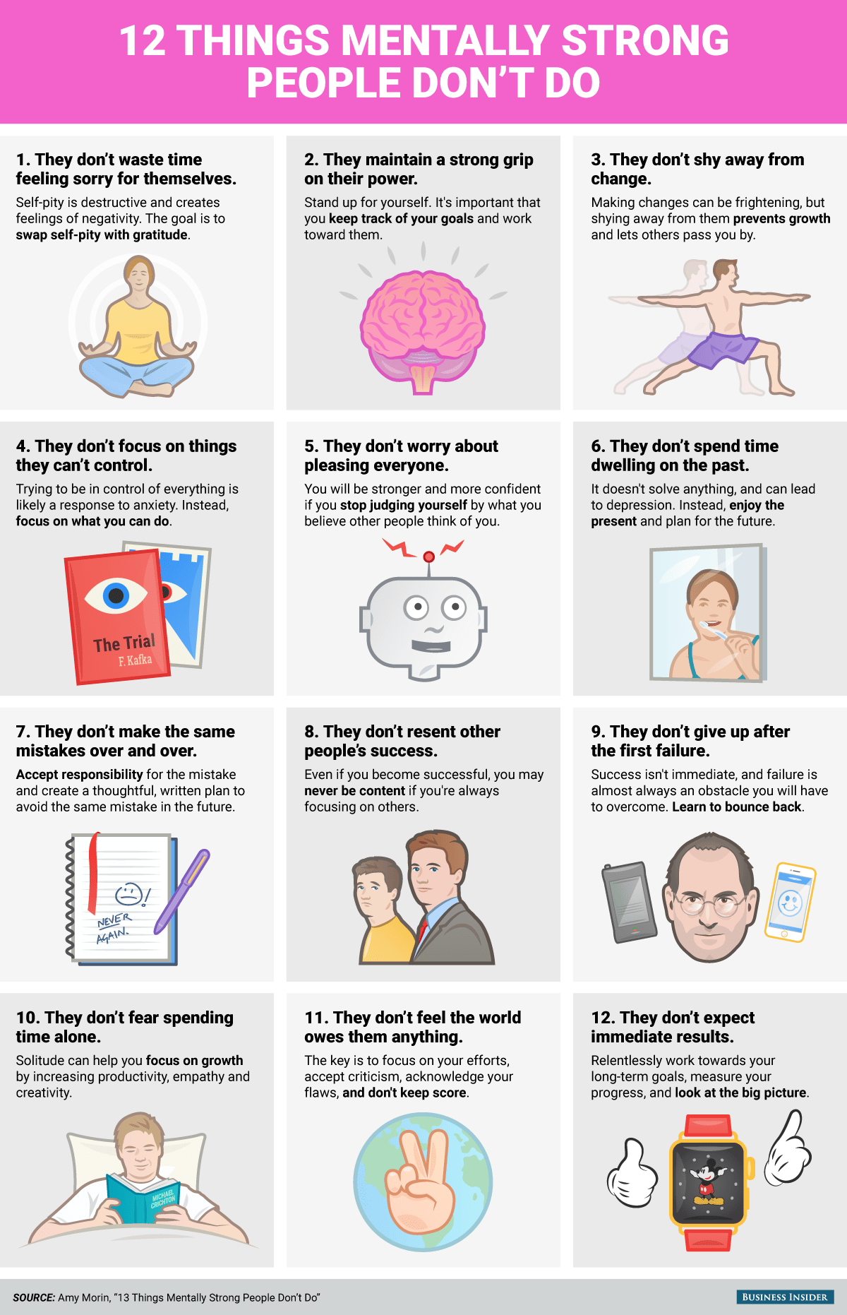 12 Things Mentally Strong People Don T Do