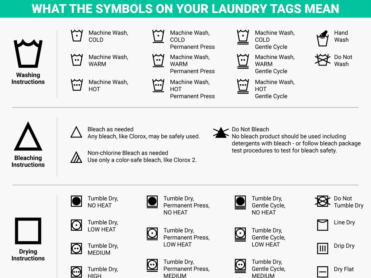 Here S What Those Baffling Symbols On Your Laundry Tags