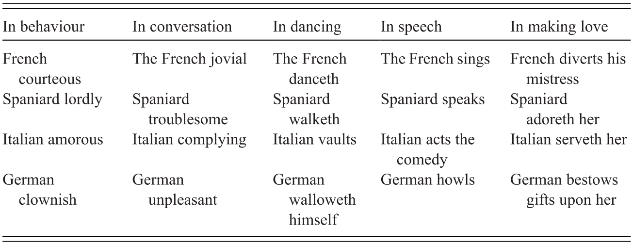 language and the grand tour