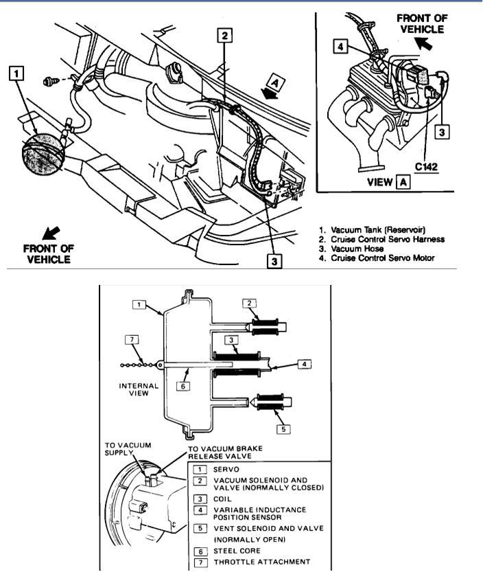 2000 Astro Van Vacuum Line Diagram