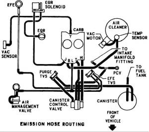 1971 Monte Carlo Engine Emission Diagram | WIRING DIAGRAM