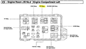 Toyota Camry Questions  where is fuel pump relay 2001 camry 4 cyl  CarGurus