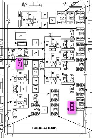 Ignition coil wiring diagram for scooter besides 2012 Dodge Grand Caravan Trailer Wiring Diagram besides 1994 Dodge Ram 1500 Headlight Wiring Diagram also Wiring Diagram 2002 Bajaj Legendcircuit furthermore 2012 Dodge Grand Caravan Trailer Wiring Diagram. on trailer wiring harness for 2013 dodge grand caravan