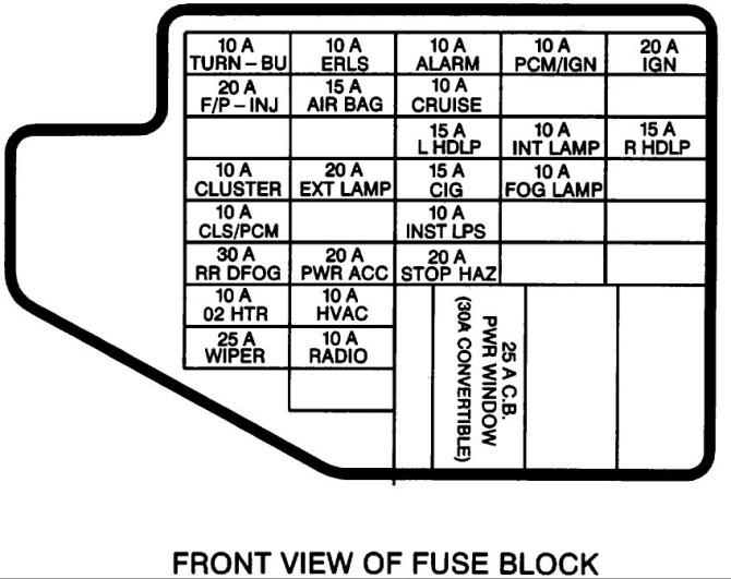 2001 chevy cavalier fuse box  center wiring diagram free