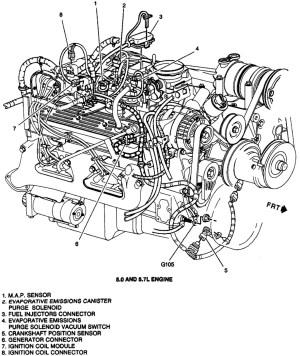 Chevrolet Corsica Questions  Where is crankshaft sensor