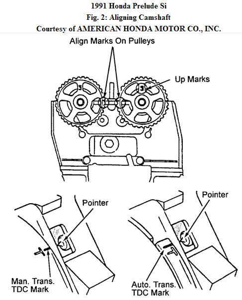 Diagram 93 Acura Integra Wire Diagram File Uu91716