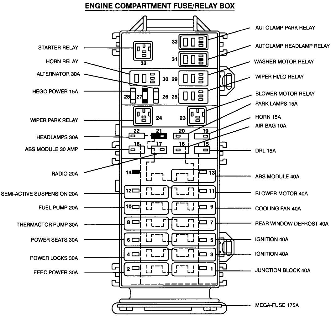 Ford Focus Wiring Diagram Also Ford Taurus Fuse Box Diagram