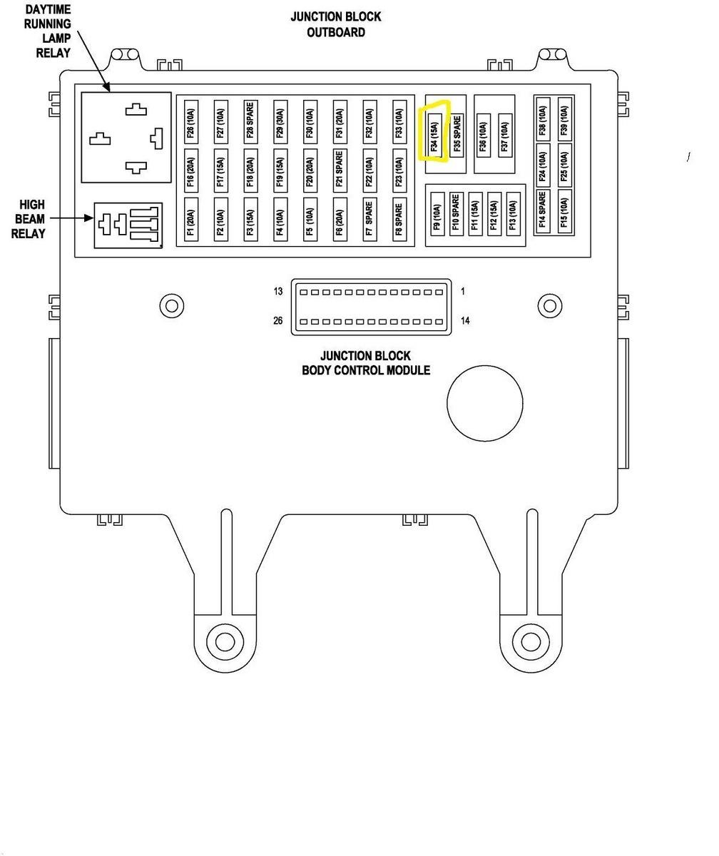 Jeep liberty interior fuse box psoriasisguru