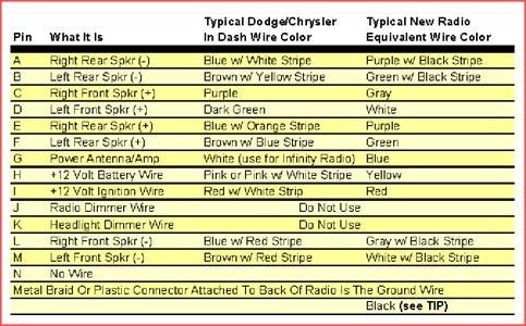 1995 Dodge Ram 1500 Radio Wiring Diagram - Wiring Diagram