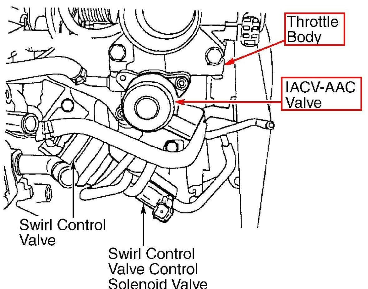 Nissan Sentra Engine Nissan Wiring Diagram Images