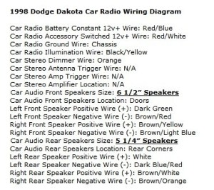 Dodge Dakota Questions  What is causing my radio to cut