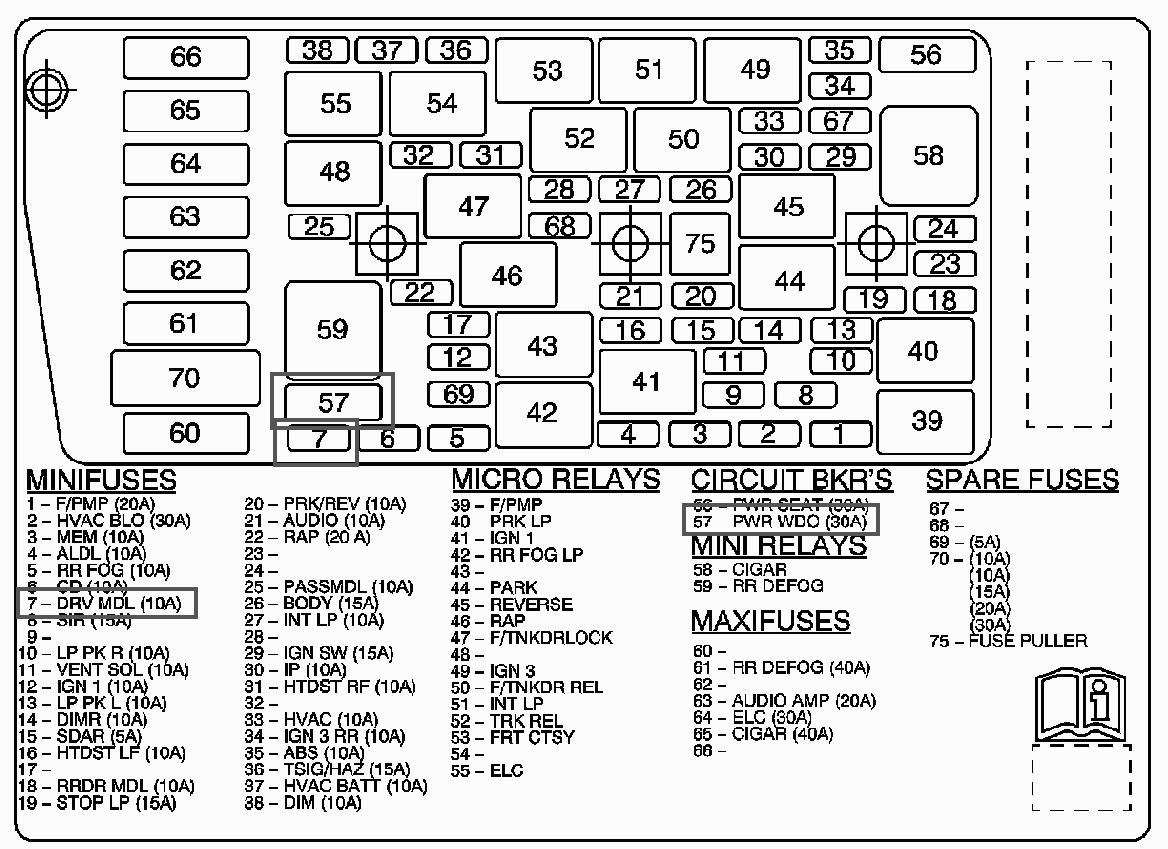 1986 buick grand national fuse panel diagram circuit connection 2004 buick  lesabre fuse box location 2012