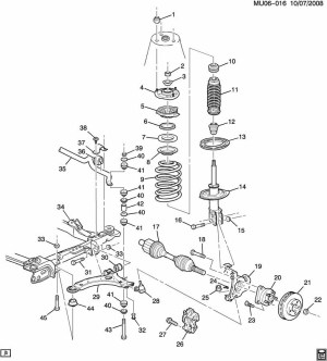 Chevrolet Venture Questions  Where can I find a diagram