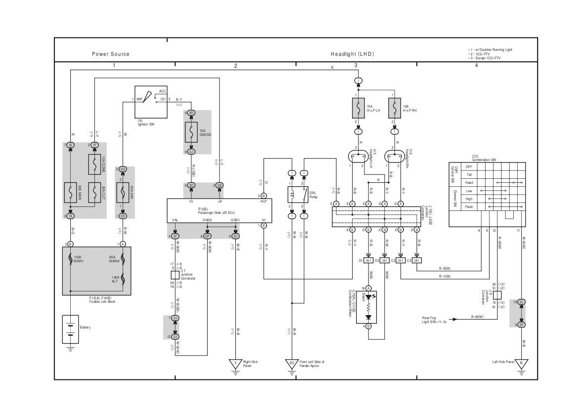 Highlander Fuse Box Diagram