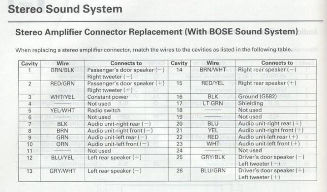 1990 Acura Integra Radio Wiring Diagram 1991 1998