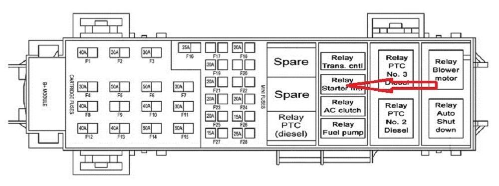 pic 5302575479437891852 1600x1200?resize\=665%2C248\&ssl\=1 2016 jeep patriot stereo wiring wiring diagram simonand Jeep Patriot Parts Diagram at bayanpartner.co