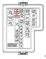 Dodge Stratus Questions  Where is the ecm fuse on a 2006 dodge stratus located?  CarGurus