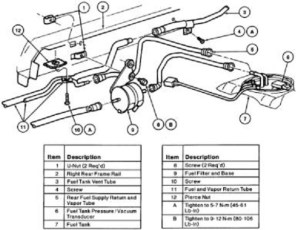 Ford Taurus Questions  I have a 1987 ford taurus lx and