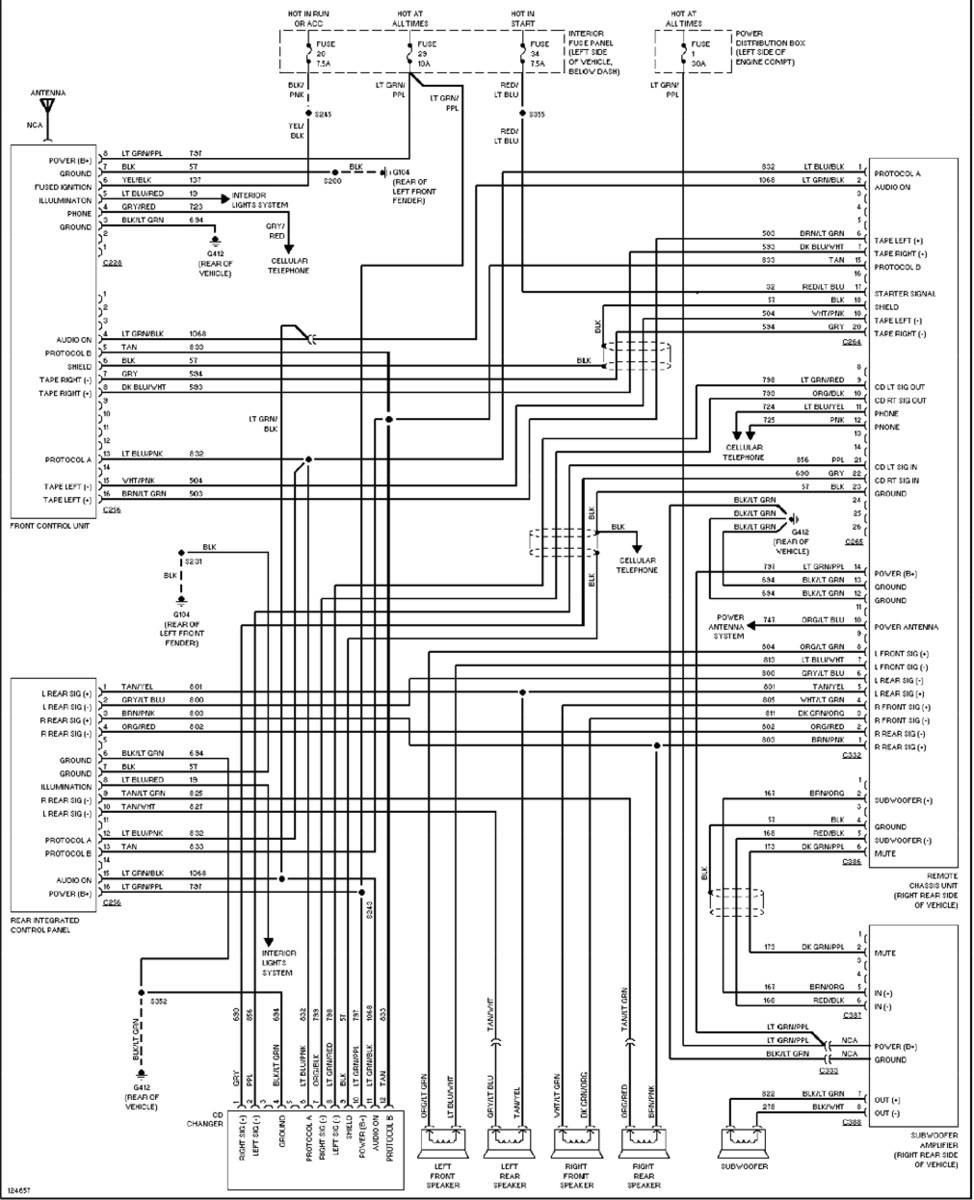 pic 1710999935112698882 1600x1200?resize=665%2C819&ssl=1 2003 ford expedition xlt radio wiring diagram the best wiring 1991 ford explorer radio wiring diagram at cos-gaming.co