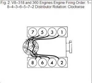 Dodge Ram 1500 Questions  Wiring diagram for 1997 dodge