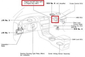 Toyota Camry Questions  Where is the ECU located in 97