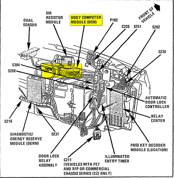1994 Lincoln Town Car Fuse Box Diagram