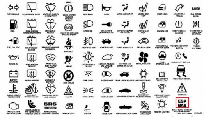 Dodge Charger Dashboard Symbols >> 2017 Dodge Ram Warning Lights | Decoratingspecial.com
