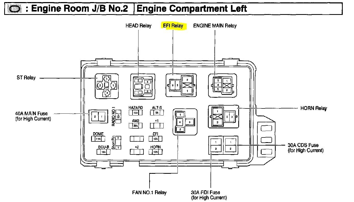 Acura Engine Tl 99 Diagram