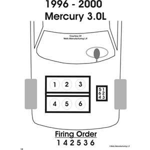 Mercury Grand Marquis Questions  coil and spaek plug