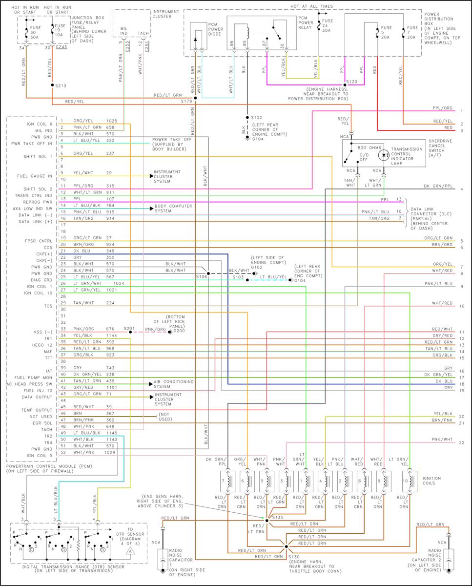 2005 Ford F 350 Gas Fuse Box Diagram Wiring Library 05 F250