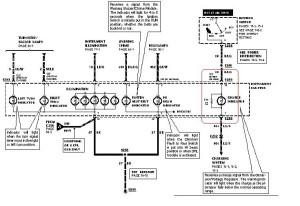 Mercury Cougar Questions  1991 mercury cougar Ls voltage