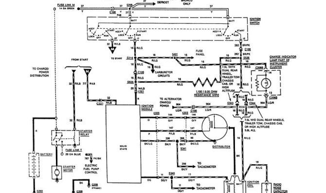 wiring harness diagram for 1987 ford f 150  wiring diagram