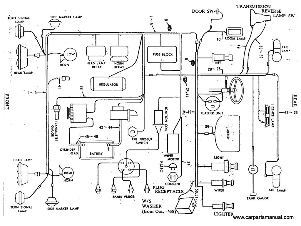 Datsun Bluebird 411 Wiring