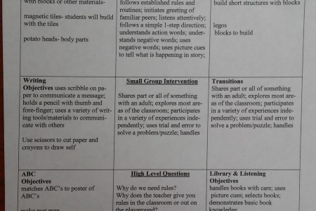 Classroom Environment Checklist     CLI Engage Public Lesson Plan  Example A