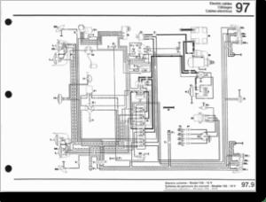 DiagramaManual Volkswagen