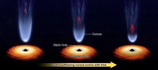 """来自中国的新发现表明,这个""""棉人""""可以逃脱黑洞…-科学探索-cnBeta.COM"""