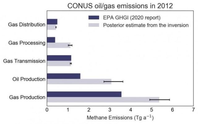 Methane-Emissions-Chart.jpg