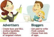 Advertise on blogs show the real result 1