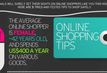 Shopping Careful, Smart, and Safe in Online Store 4