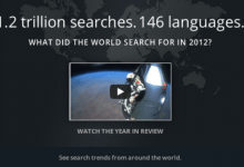 This is Most Popular Searches For Year 2012 3
