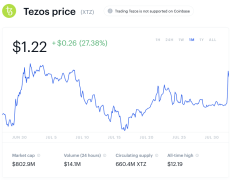 Coinbase Pro to Enable Tezos Trading - CoinDesk