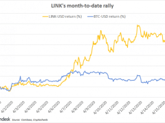 Chainlink's Link Token Outperforms Bitcoin as Business Wins Fuel Hype Cycle - CoinDesk