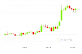 Dogecoin Price Live : What Is Dogecoin The Ultimate Doge ...