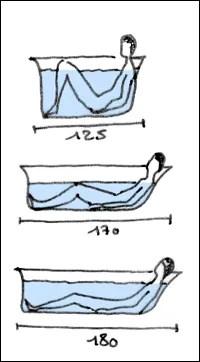 amenager une salle de bains les 5