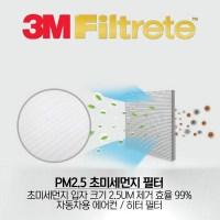 오토플러스 3M 초미세먼지 정화 향균 에어컨필터, 제네시스G80(TMP-17) (TOP 92652289)