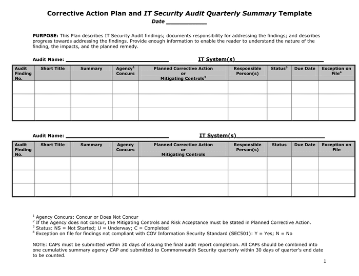 It Audit Plan Template internal audit checklist template audit – Audit Summary Template