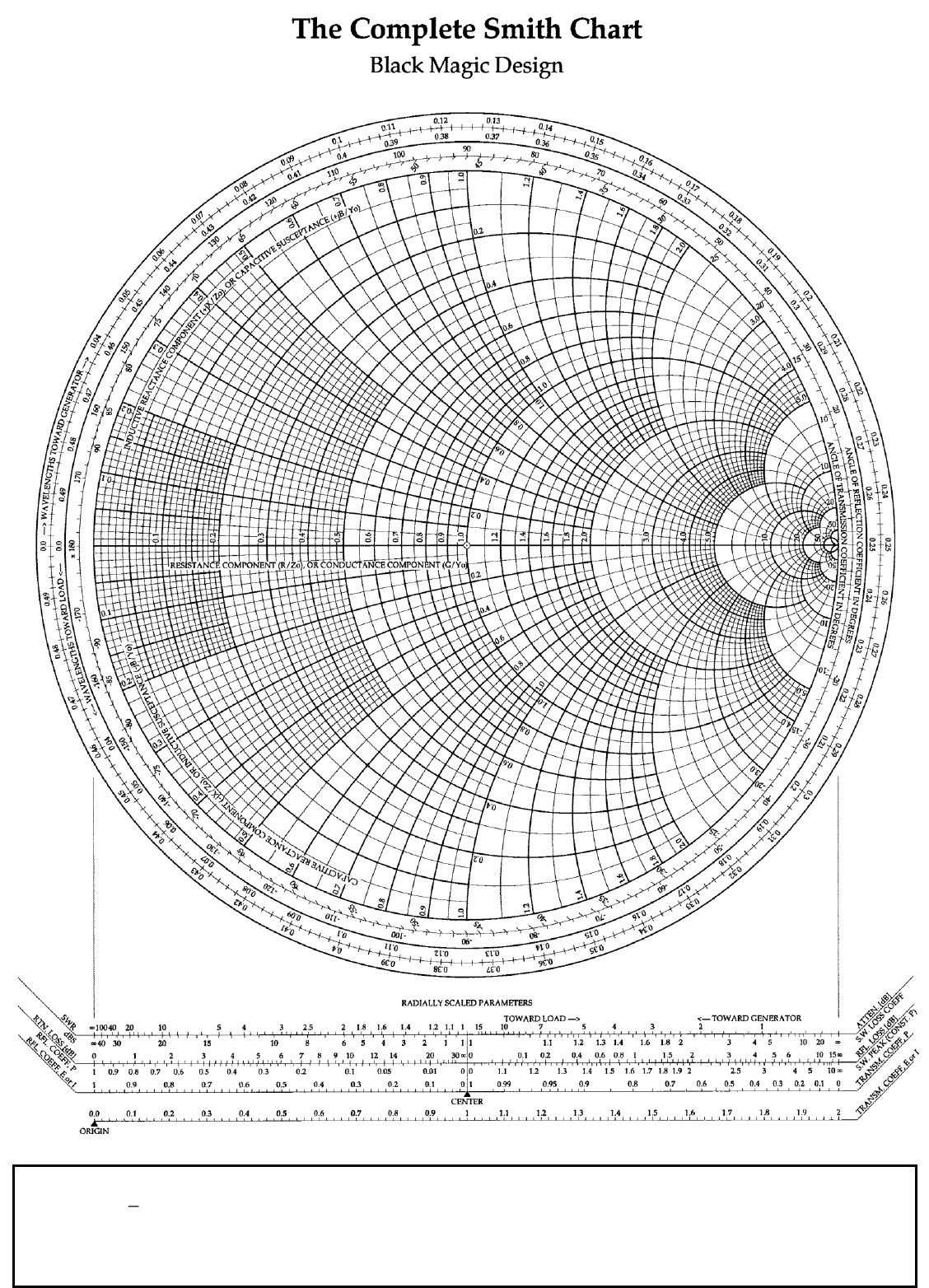 Smith Chart In Word And Formats
