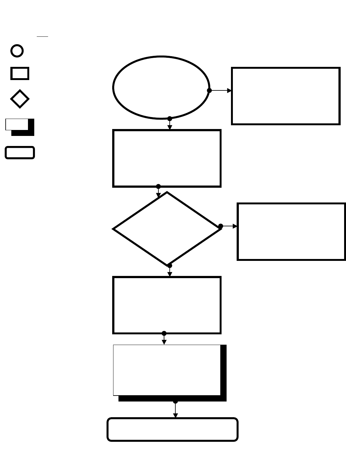 Flow Chart Parts Template In Word And Formats