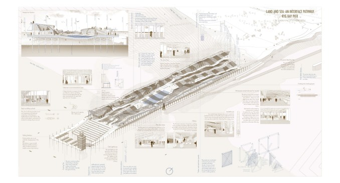 South Bank University students rethink London's architecture